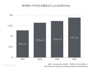 hige-futosa-graph-001